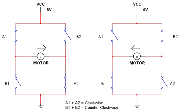 Bjt Schematic further P Back X as well F E B C A C F Df A in addition H Bridge Exp Sw likewise Jepkszwl. on mos fet h bridge